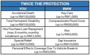 BMW Malaysia_Joy.Electrified by i Campaign