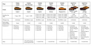 Renault_Subscription_Plan Summary (UPDATED)_Malaysia