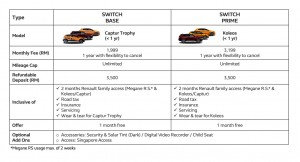 Renault_Subscription_Switch Plan (UPDATED)_Malaysia