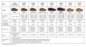 Renault Subscription_Fixed Plan_Malaysia