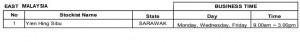 MODENAS_Stockist_East Malaysia_Sarawak_CMCO Operating Hours