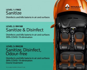 Renault Sanitisation_Packages_TC Euro Cars_Malaysia