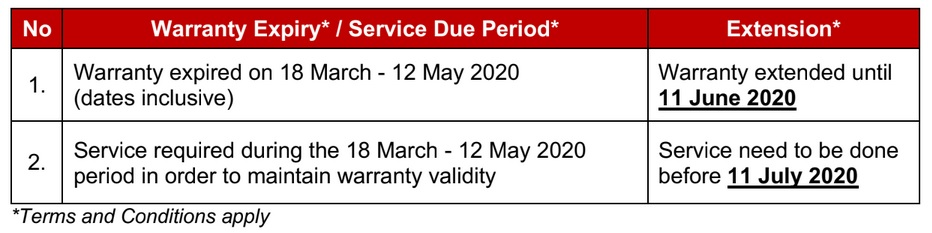 Honda Malaysia_Warranty Expiry_Service Due_Movement Control Order