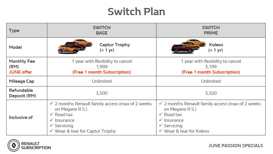 Renault Malaysia_June 2020_Passion Week Specials_Renault Subscription Switch Plan