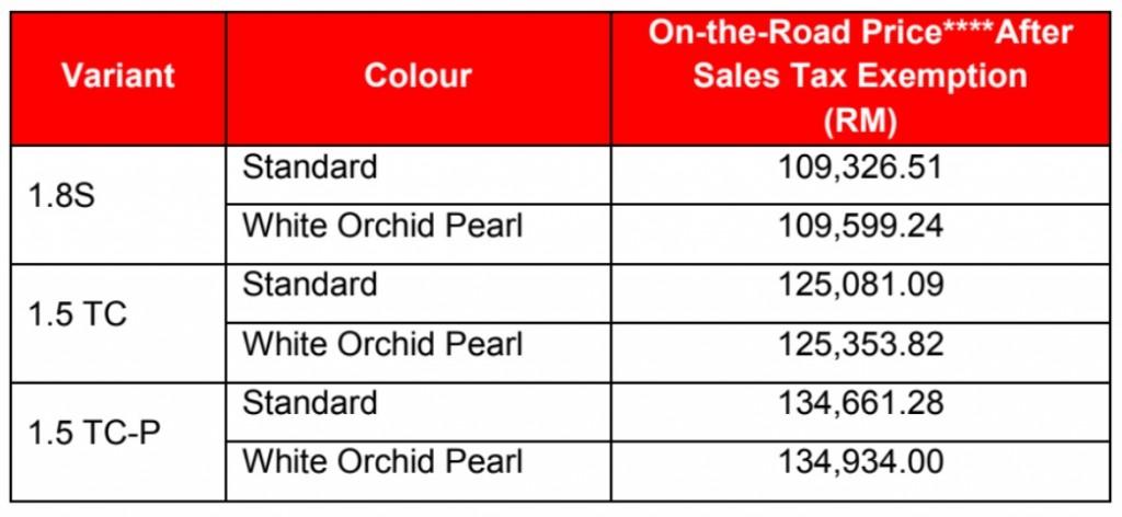 Honda Civic_Price List_2020
