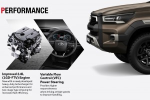 Toyota Hilux_2020_Performance