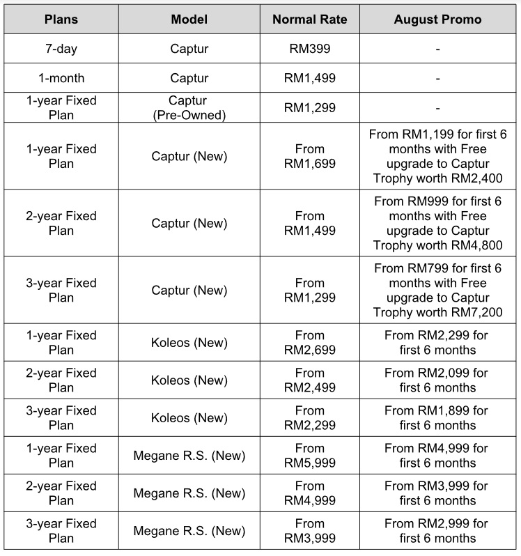 Renault Subscription_August 2020_Malaysia