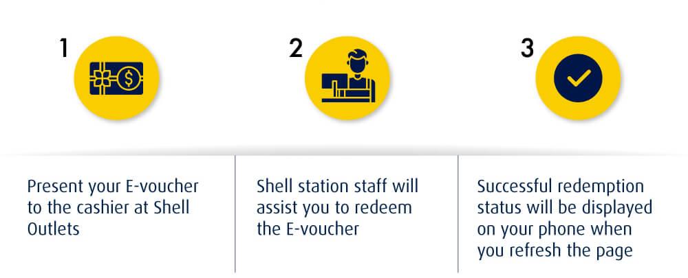 Shell_Fuel E-voucher Redemption