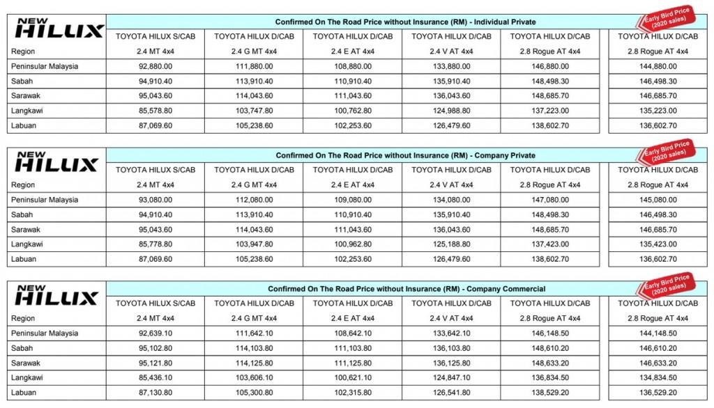 2020 Toyota Hilux_Price List