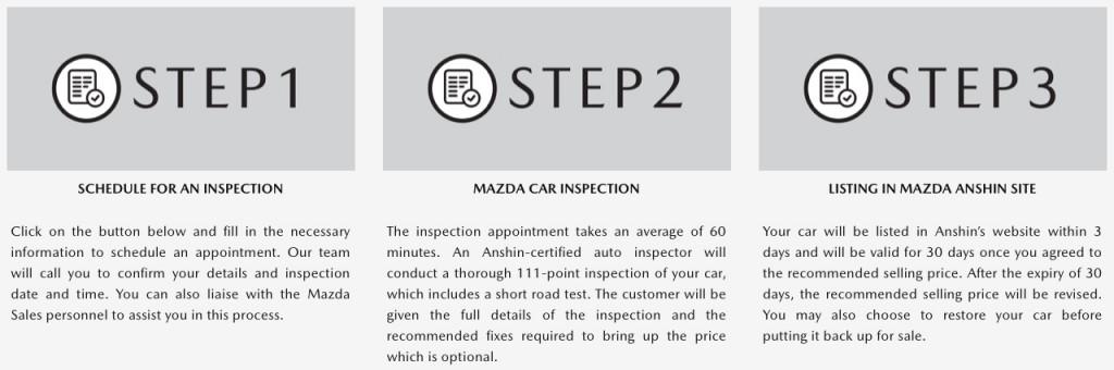 Selling on Mazda Anshin_3 Steps