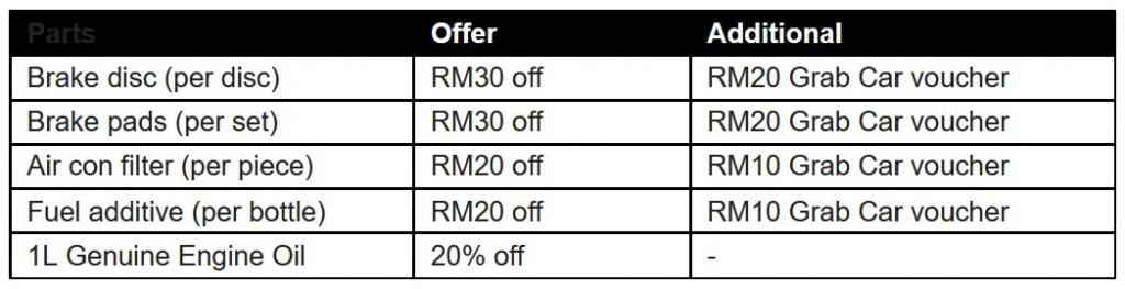 Volkswagen_Malaysia_Chinese New Year 2021_Aftersales_Deals
