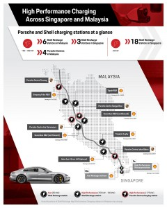 Porsche_Shell_High Performance Charging Network_Singapore_Malaysia